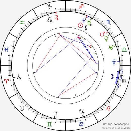 Vera Fogwill tema natale, oroscopo, Vera Fogwill oroscopi gratuiti, astrologia