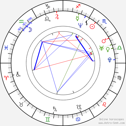 Walter Quiroz astro natal birth chart, Walter Quiroz horoscope, astrology