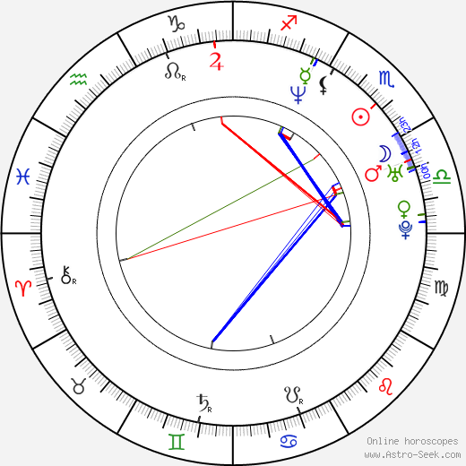 Wendy Hoopes astro natal birth chart, Wendy Hoopes horoscope, astrology