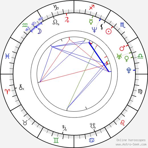 Xiaodong Guo tema natale, oroscopo, Xiaodong Guo oroscopi gratuiti, astrologia