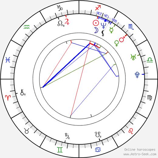 Amir Muhammad tema natale, oroscopo, Amir Muhammad oroscopi gratuiti, astrologia