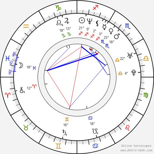 Ana Sobero birth chart, biography, wikipedia 2020, 2021