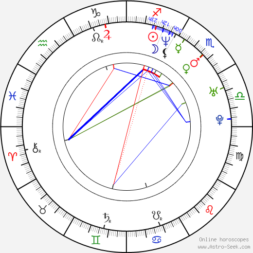 Anders Morgenthaler astro natal birth chart, Anders Morgenthaler horoscope, astrology