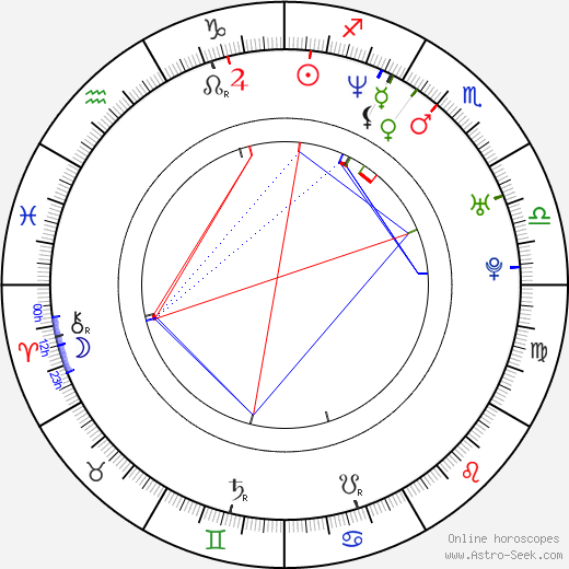 Andrea Di Stefano birth chart, Andrea Di Stefano astro natal horoscope, astrology