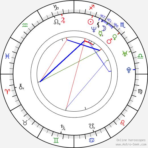 Andrius Paulavicius tema natale, oroscopo, Andrius Paulavicius oroscopi gratuiti, astrologia
