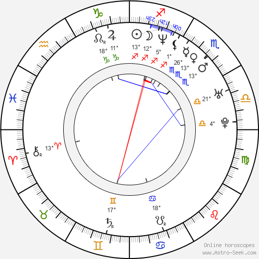 Angela Shelton birth chart, biography, wikipedia 2019, 2020