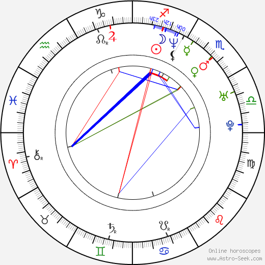 Angela Shelton birth chart, Angela Shelton astro natal horoscope, astrology
