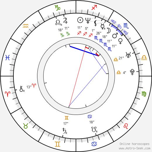Bucky Lasek birth chart, biography, wikipedia 2019, 2020