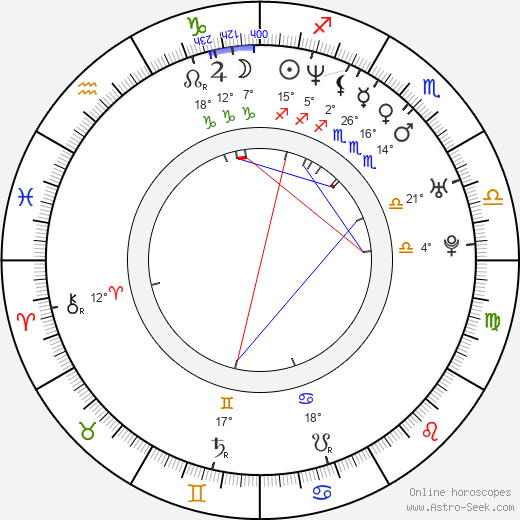 Christa Campbell birth chart, biography, wikipedia 2018, 2019