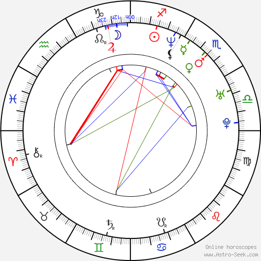 Christa Campbell astro natal birth chart, Christa Campbell horoscope, astrology