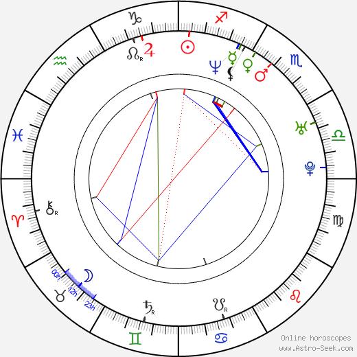 Dan Pelchat birth chart, Dan Pelchat astro natal horoscope, astrology