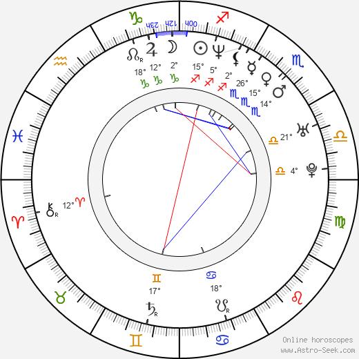 Dara Rolins birth chart, biography, wikipedia 2019, 2020