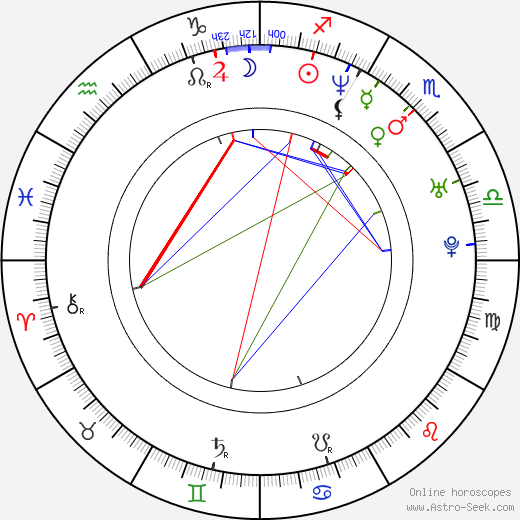 Dara Rolins astro natal birth chart, Dara Rolins horoscope, astrology