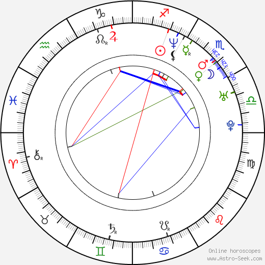 David Palmieri astro natal birth chart, David Palmieri horoscope, astrology
