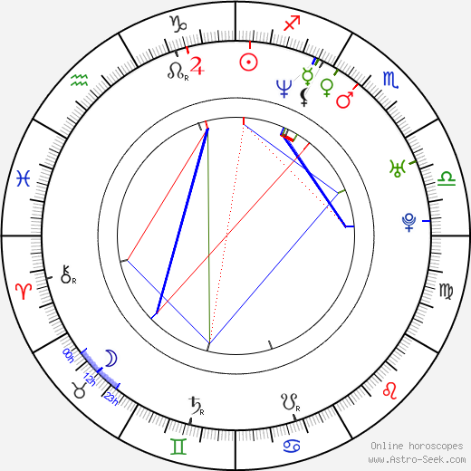 Desmond Askew astro natal birth chart, Desmond Askew horoscope, astrology