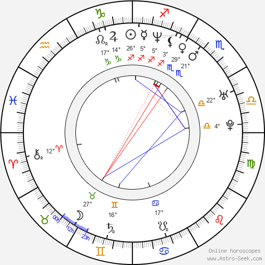 DJ Lethal birth chart, biography, wikipedia 2020, 2021