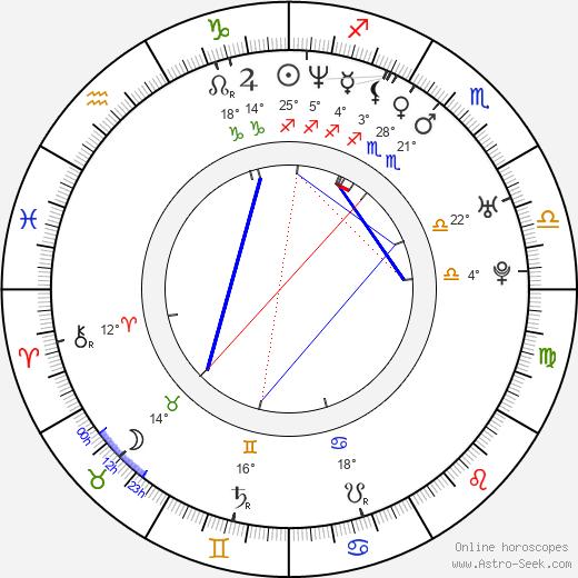 Gavin O'Connor birth chart, biography, wikipedia 2020, 2021