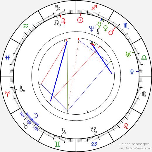 Gavin O'Connor birth chart, Gavin O'Connor astro natal horoscope, astrology
