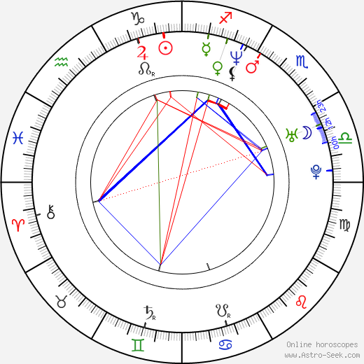 Greg Coolidge tema natale, oroscopo, Greg Coolidge oroscopi gratuiti, astrologia