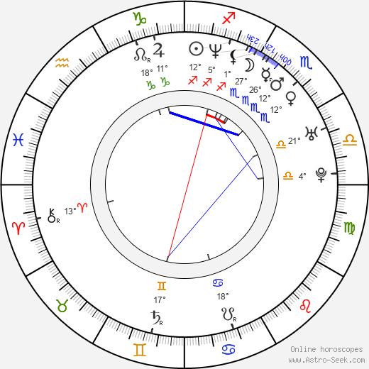 Heidi Maria Faisst birth chart, biography, wikipedia 2019, 2020
