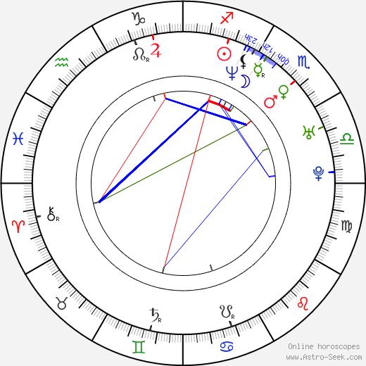 Heidi Maria Faisst astro natal birth chart, Heidi Maria Faisst horoscope, astrology