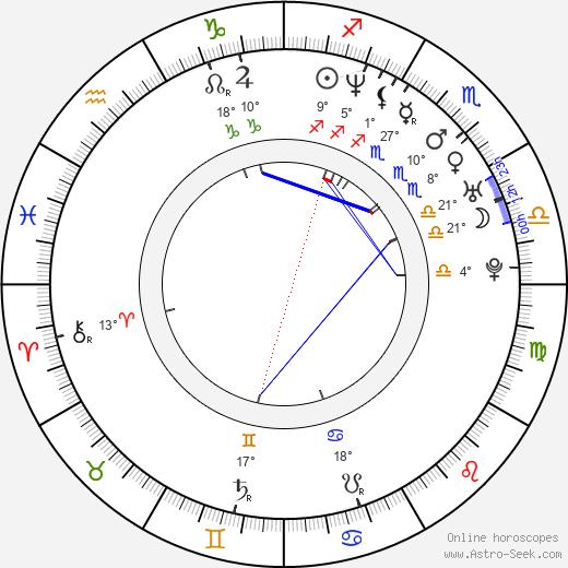 Ioana Ana Macaria birth chart, biography, wikipedia 2020, 2021