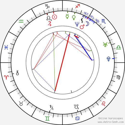 Jacob Kornbluth birth chart, Jacob Kornbluth astro natal horoscope, astrology