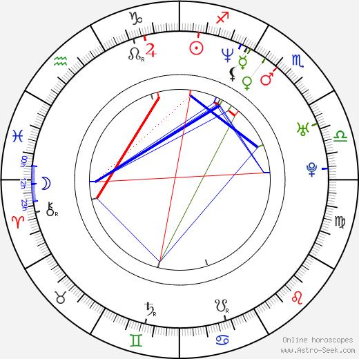 Jason Barry день рождения гороскоп, Jason Barry Натальная карта онлайн