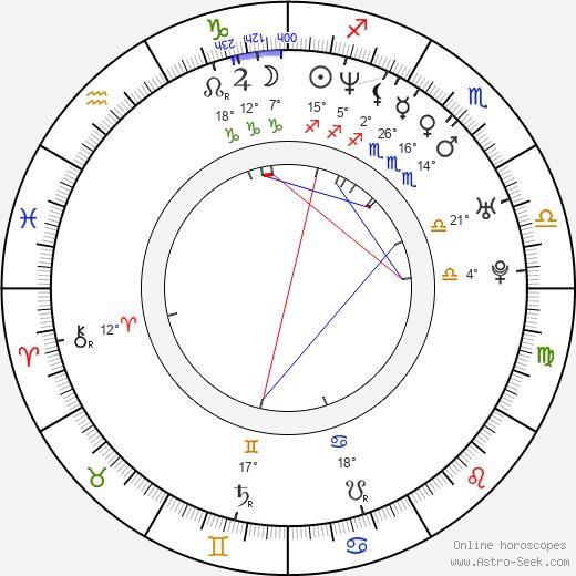 Jennifer Syme birth chart, biography, wikipedia 2018, 2019