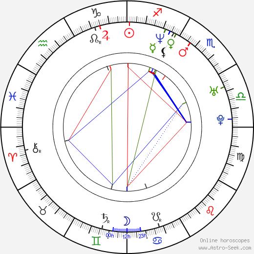 Joey Kelly день рождения гороскоп, Joey Kelly Натальная карта онлайн