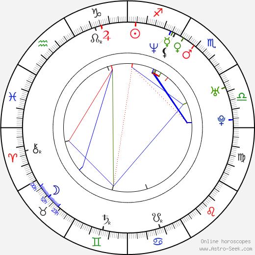 John Abraham tema natale, oroscopo, John Abraham oroscopi gratuiti, astrologia