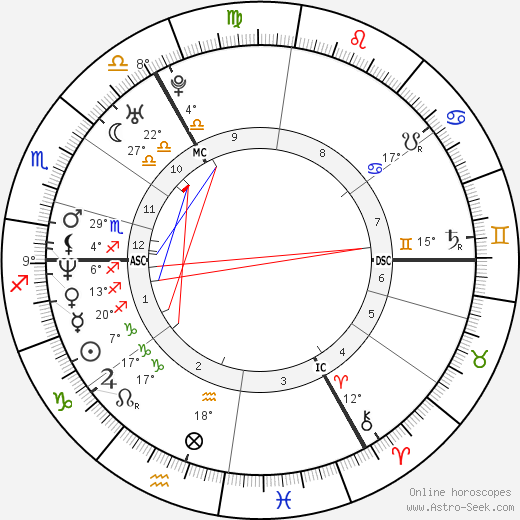 Jude Law birth chart, biography, wikipedia 2018, 2019