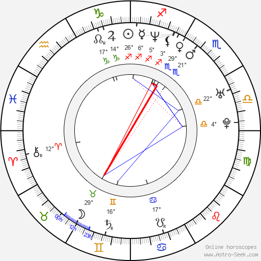 Julian Arahanga birth chart, biography, wikipedia 2020, 2021