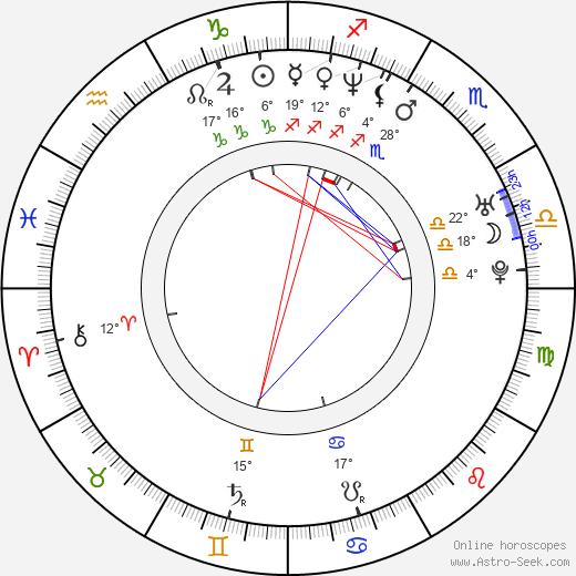 Kasia Adamik birth chart, biography, wikipedia 2020, 2021