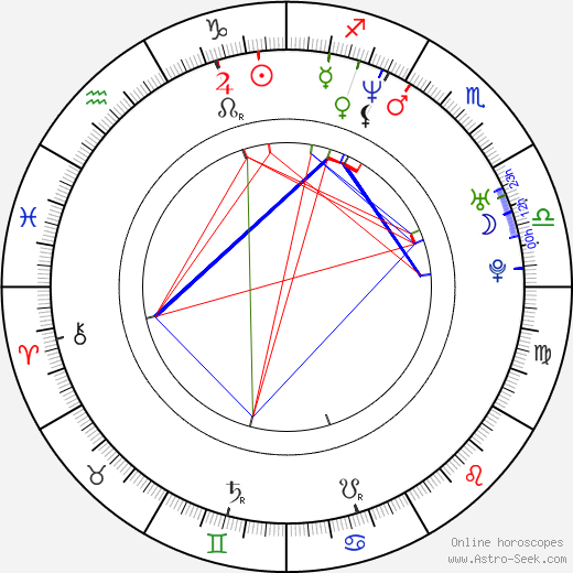 Kasia Adamik birth chart, Kasia Adamik astro natal horoscope, astrology