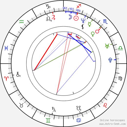 Katja Gauriloff birth chart, Katja Gauriloff astro natal horoscope, astrology