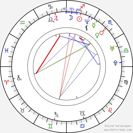 Lisa Rotondi день рождения гороскоп, Lisa Rotondi Натальная карта онлайн
