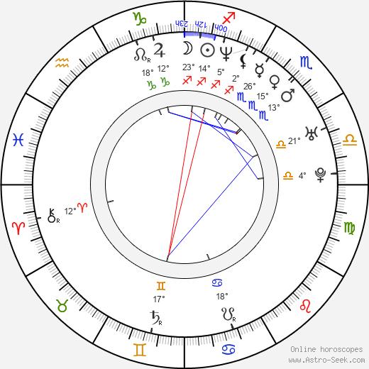 Lisa Spoonhauer birth chart, biography, wikipedia 2019, 2020