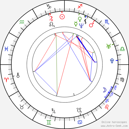 Matt Passmore birth chart, Matt Passmore astro natal horoscope, astrology