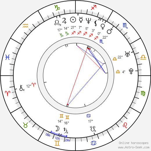 Micha Lewinsky birth chart, biography, wikipedia 2020, 2021