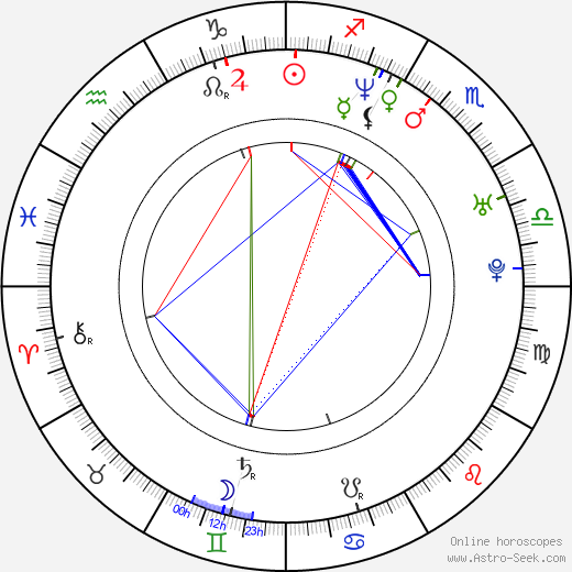 Micha Lewinsky birth chart, Micha Lewinsky astro natal horoscope, astrology