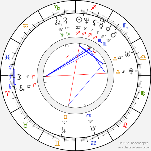 Miranda Hart birth chart, biography, wikipedia 2019, 2020