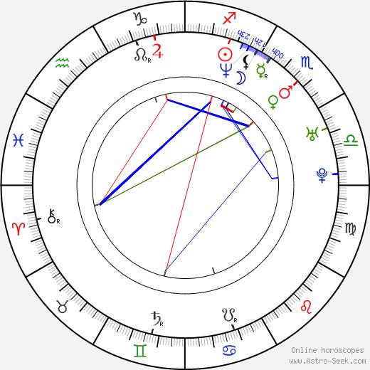 Nikki Tyler tema natale, oroscopo, Nikki Tyler oroscopi gratuiti, astrologia