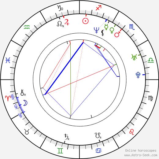 Paul Leyden tema natale, oroscopo, Paul Leyden oroscopi gratuiti, astrologia