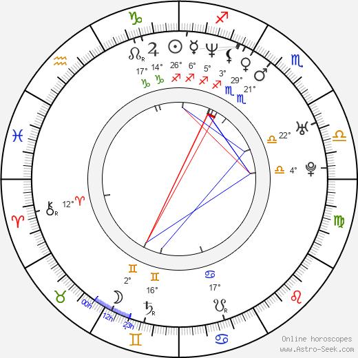 Rah Digga birth chart, biography, wikipedia 2020, 2021