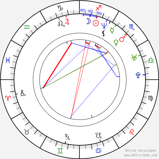 Ramona Nicole Mănescu tema natale, oroscopo, Ramona Nicole Mănescu oroscopi gratuiti, astrologia