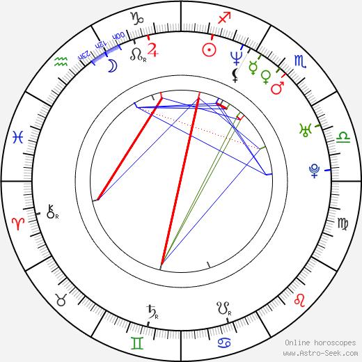 Рейко Эйлсворт Reiko Aylesworth день рождения гороскоп, Reiko Aylesworth Натальная карта онлайн