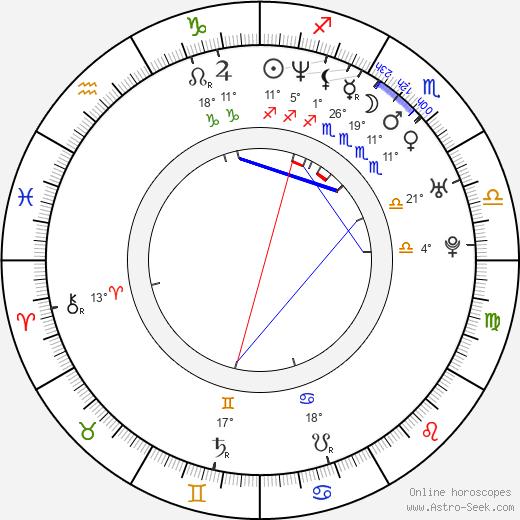 Robert Floyd birth chart, biography, wikipedia 2019, 2020