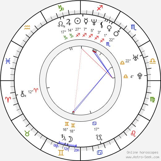Rosa Blasi birth chart, biography, wikipedia 2018, 2019