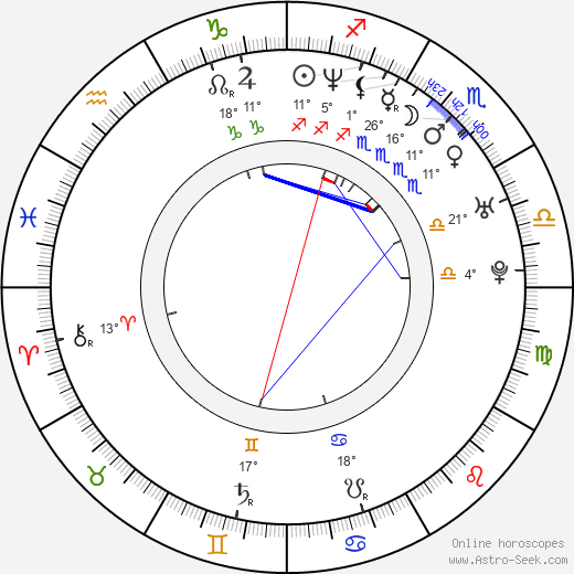 Saki Takaoka birth chart, biography, wikipedia 2019, 2020